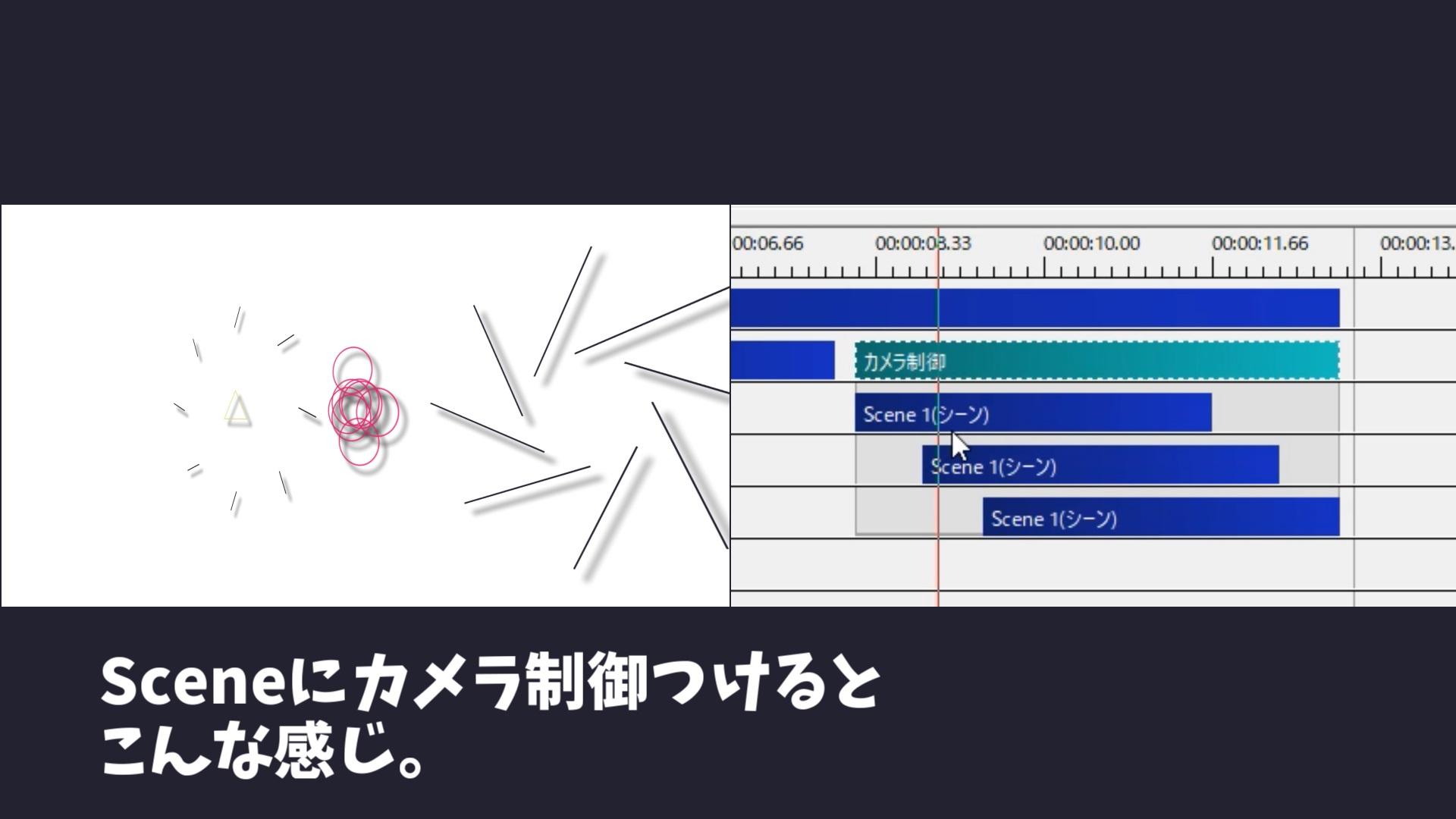 Sceneオブジェクトにはカメラ制御をつけることもできます。