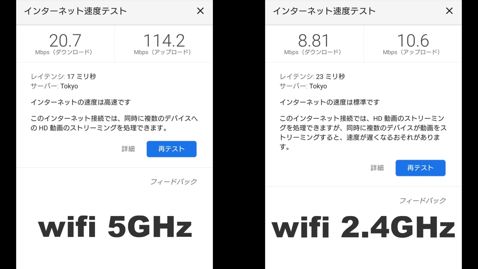 5GHzで20.7Mbps、2.4GHzだと8.81Mbpsです。
