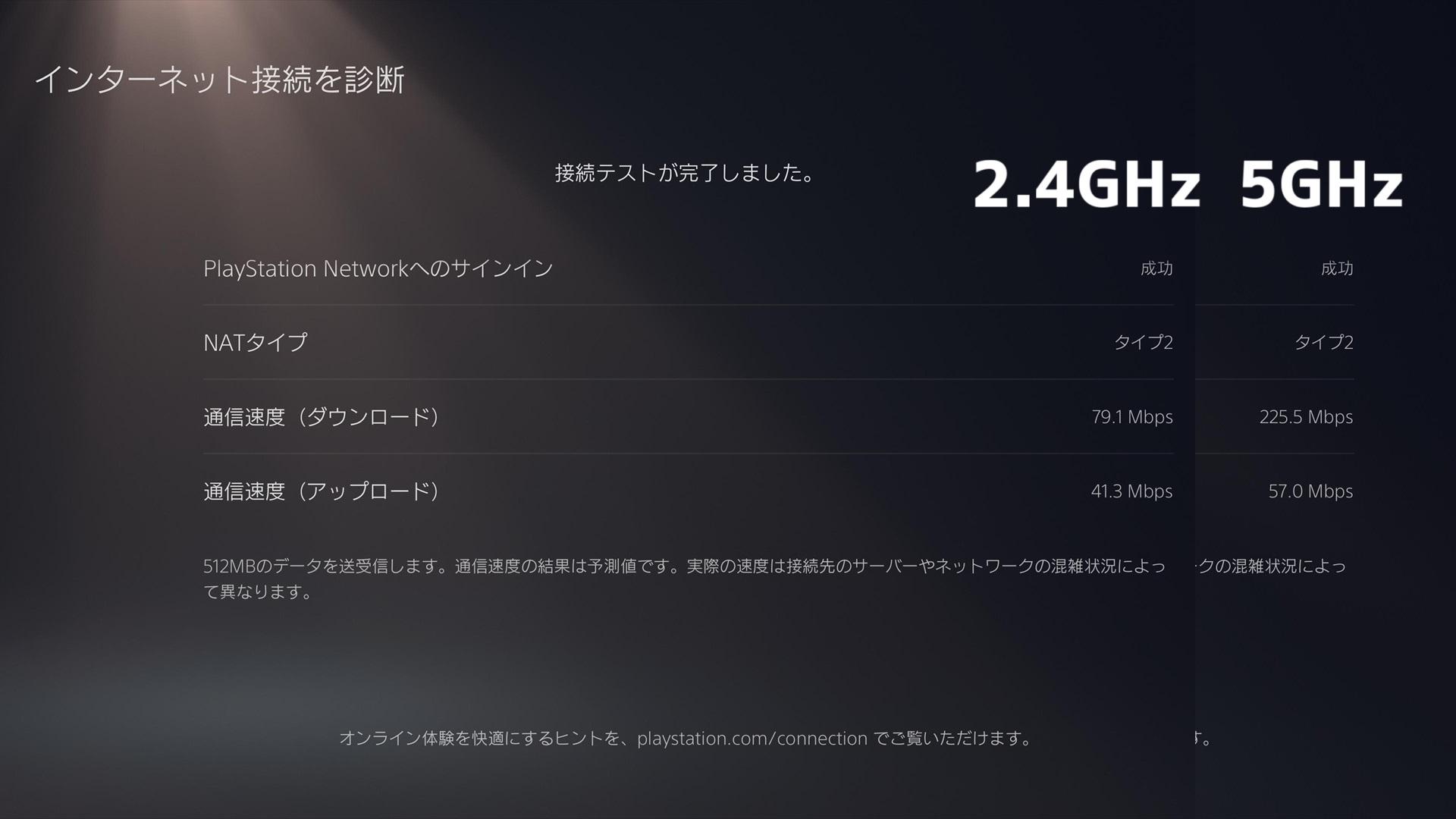 2.4GHz ダウンロード:79.1Mbps、アップロード:41.3Mbps 5GHz(wifi6) ダウンロード:225.5Mbps、アップロード:57.0Mbps